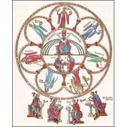 L'encyclopédisme byzantin et la Souda