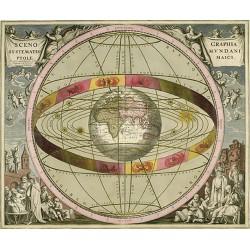 L'astronomie médiévale arabe